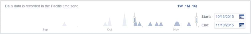 Facebook Insights - Set the date