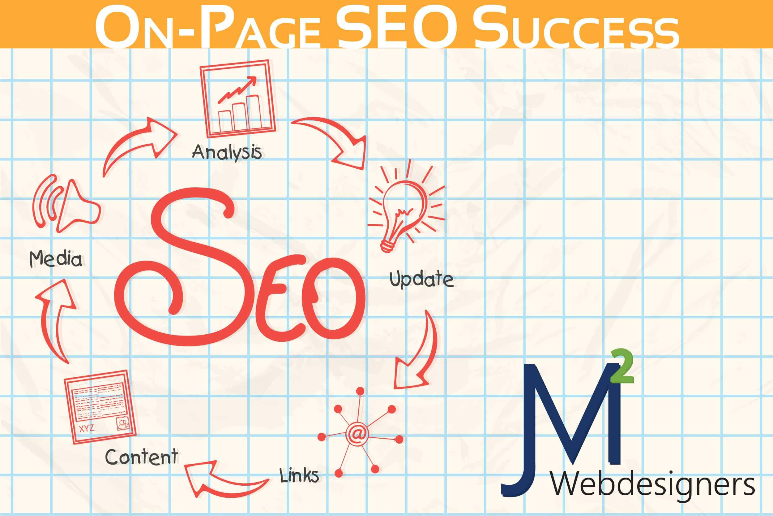 On-Page SEO Success
