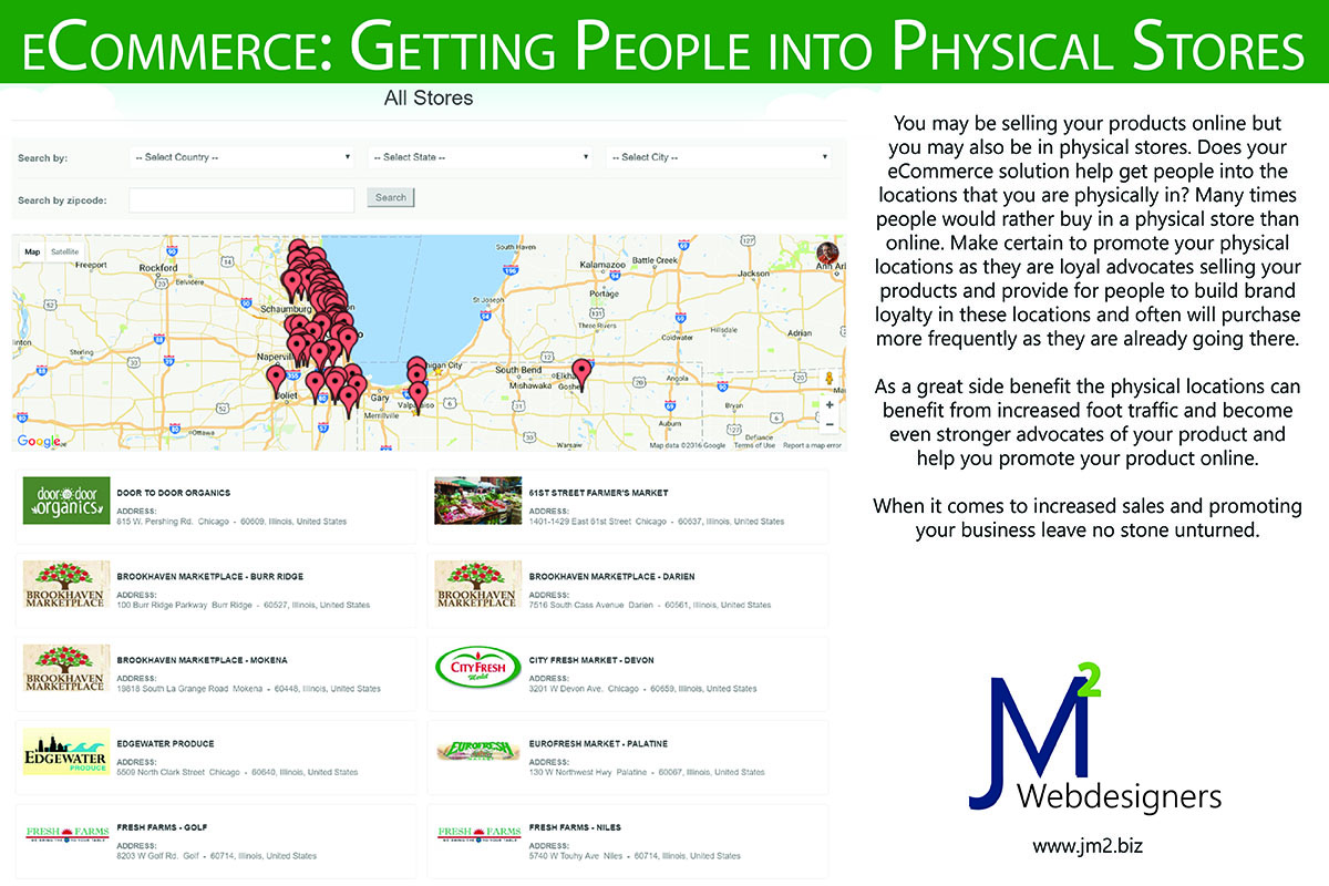 eCommerce: Getting People into Physical Stores