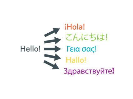 Automated Website Language Translation